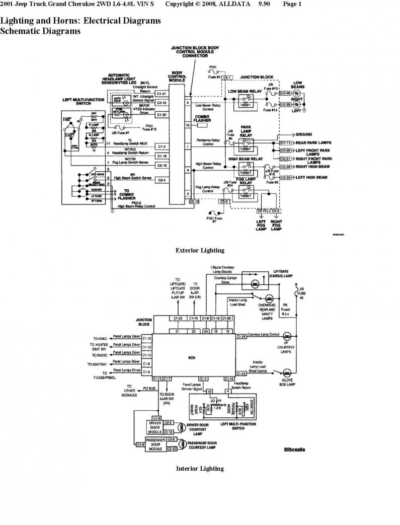 2000 Jeep Cherokee Running Light Wiring Diagram Electrical For Grand 2001 Parking Schematic Gmc Safari