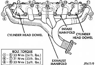 what are the symptoms of a cracked intake manifold