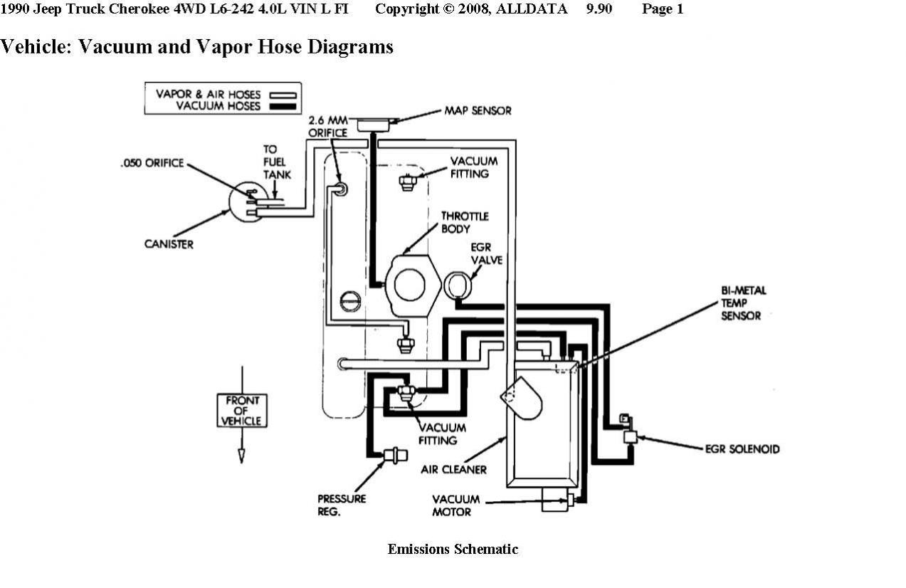 Jeep Cherokee Vacuum Reservoir Diagram Worksheet And Wiring 1988 Canister Rh Cherokeetalk Com 1990