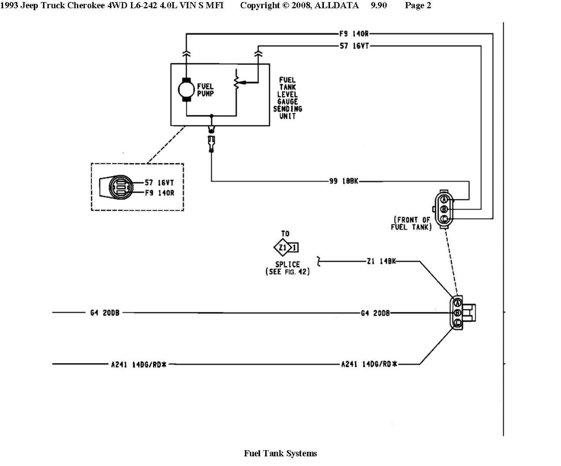 1996 Jeep Cherokee Fuel Pump Wiring Diagram - Basic Guide Wiring ...
