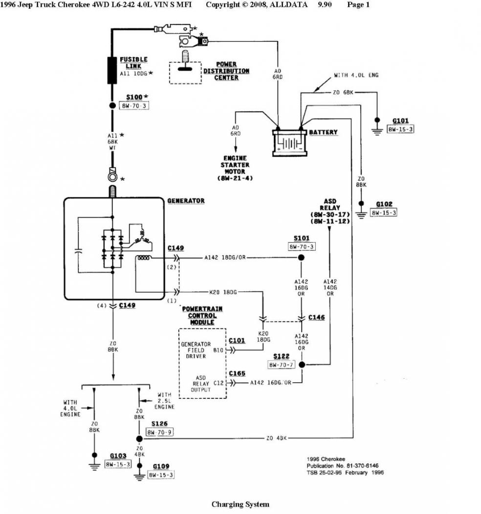 100k Miles, I6 HO, AW4, Np242, D30/C8.25 3.5. Charging system wiring schematic ...