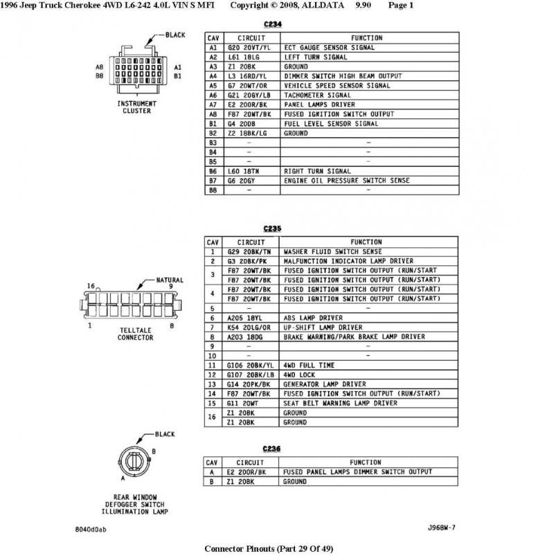 96 Grand Cherokee Fuse Diagram