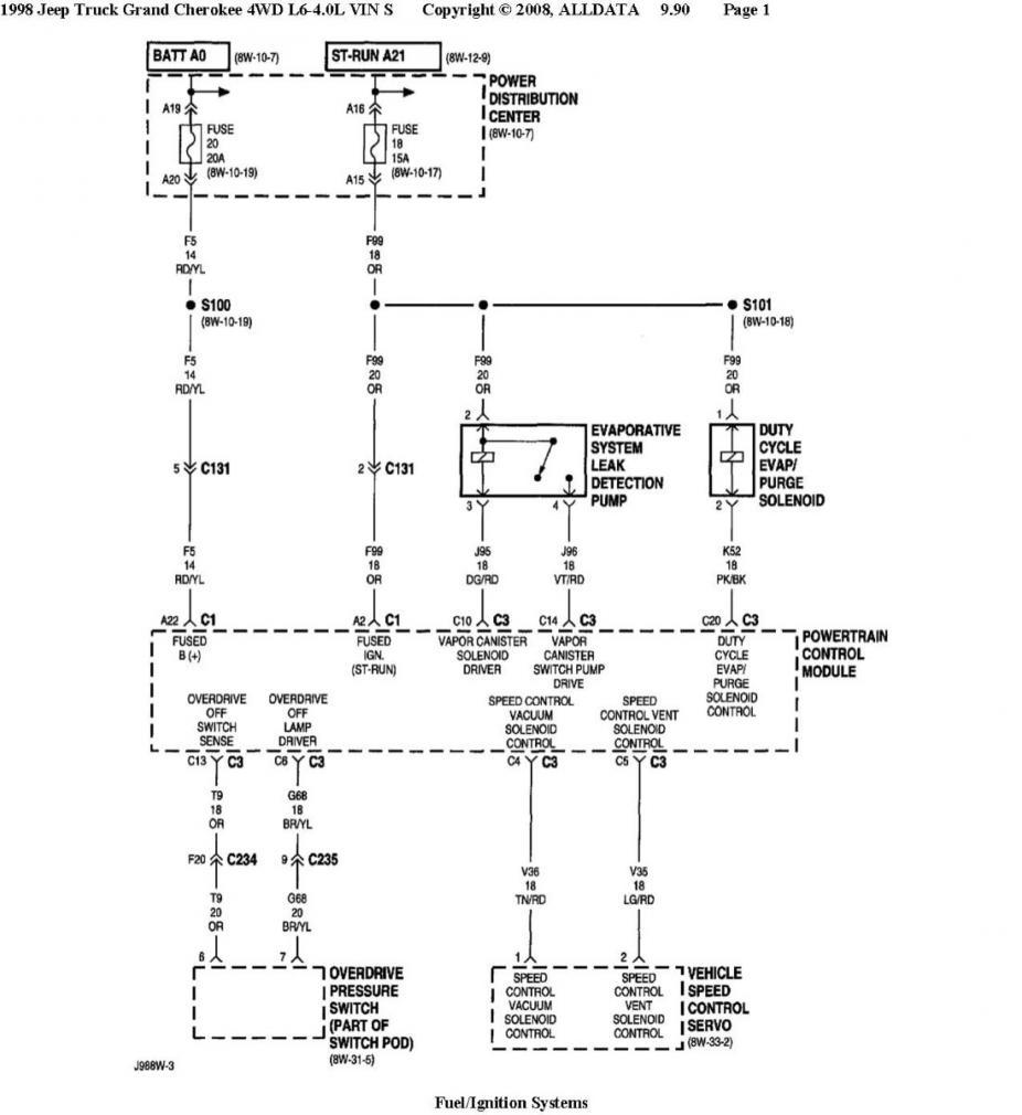 jeep aw4 wiring diagram purge valve wiring help needed jeep cherokee talk  purge valve wiring help needed jeep