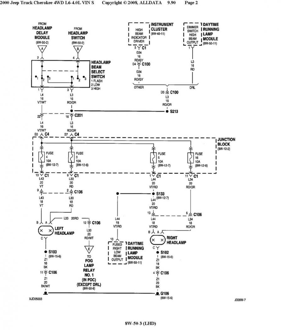 Jeep Cherokee Wiring With Relay For Fog Lights Diagrams Light Diagram On Hella Original 2000 Detailed Can