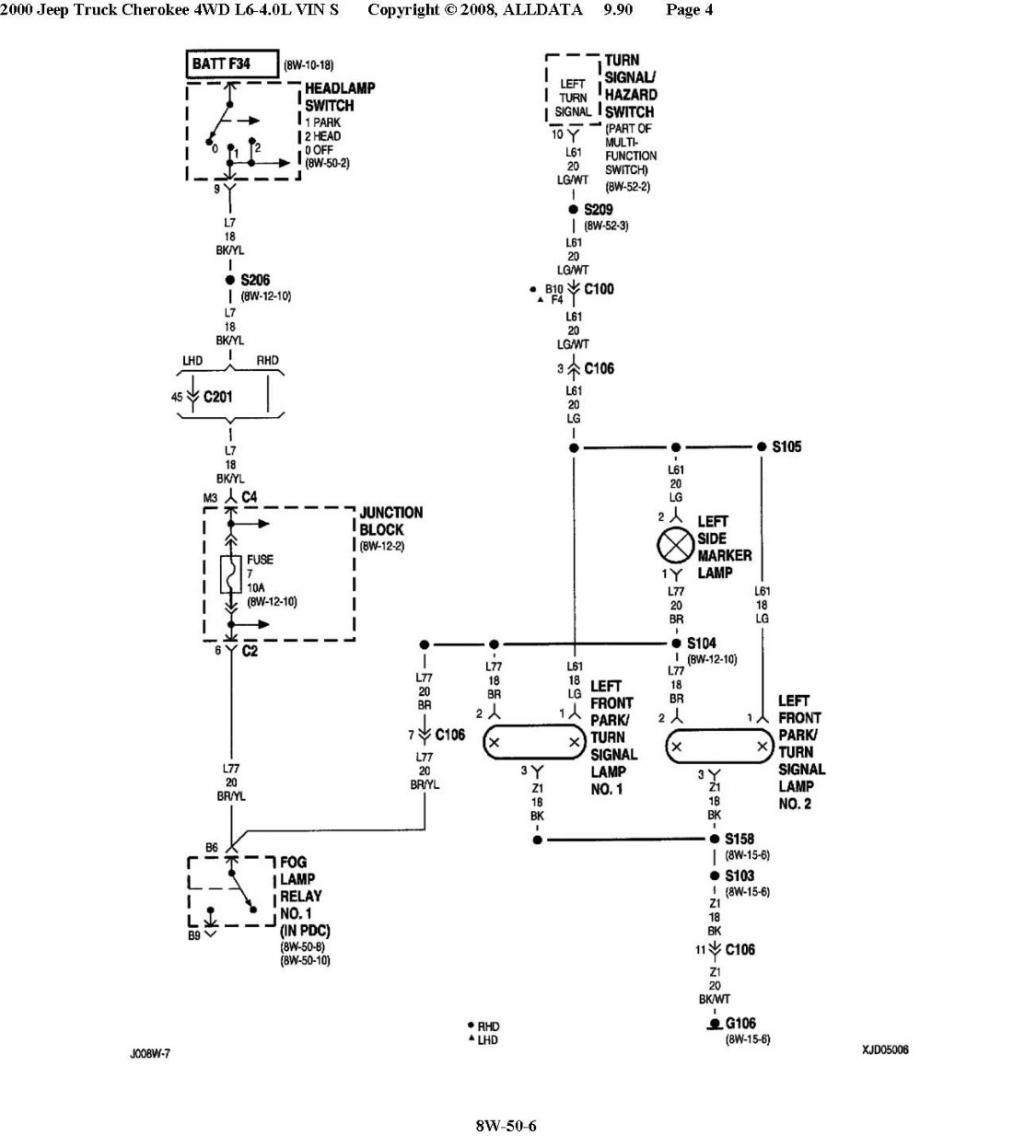 Original 2000 Jeep Cherokee Fog Light Wiring - Wiring Diagrams DataUssel