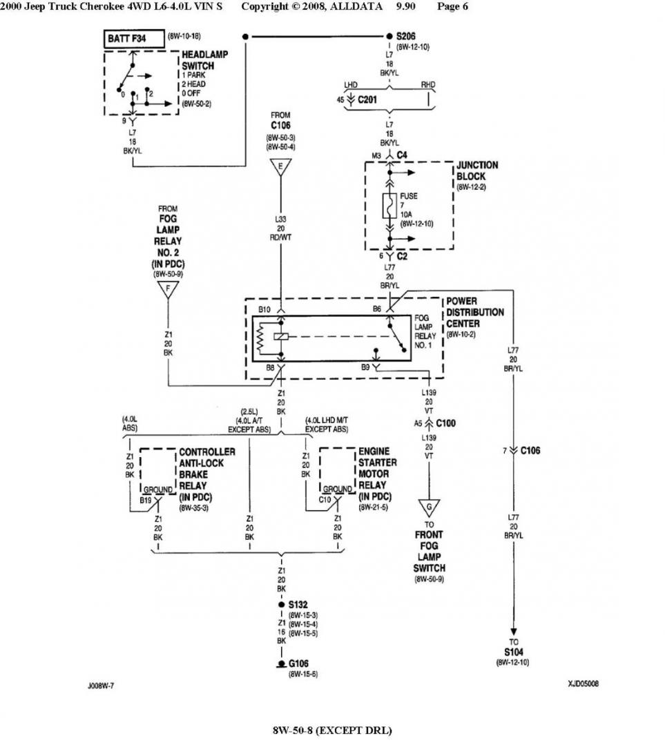 1999 Jeep Dash Light Wiring Diagram Circuit Schematic 2006 Liberty Tail Xj Oem Fog Honda Civic
