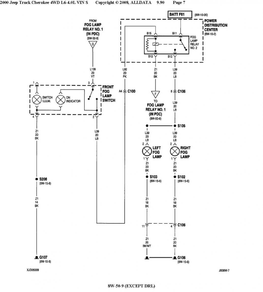 2001 Jeep Cherokee Fog Light Wiring Diagram