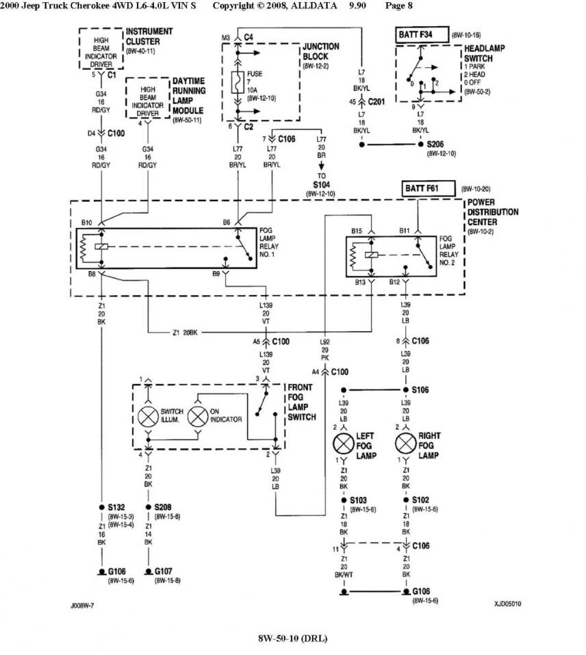 Original 2000 Jeep Cherokee Fog Light Wiring Wiring Diagram Expert