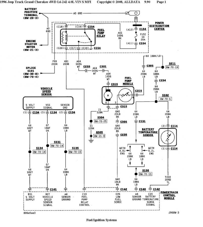 Jeep Xj Fuel Pump Wiring Diagram - Wiring Diagram