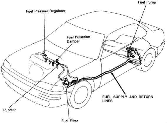 1988 ford f350 fuel system diagram 1988 camry fuel system diagram 1988 toyota corolla