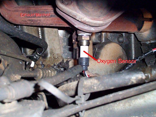 Bad gas mileage? Change o2 sensors! - Jeep Cherokee Forum