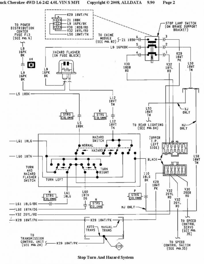 Jeep Cherokee Xj Tail Light Wiring Diagram