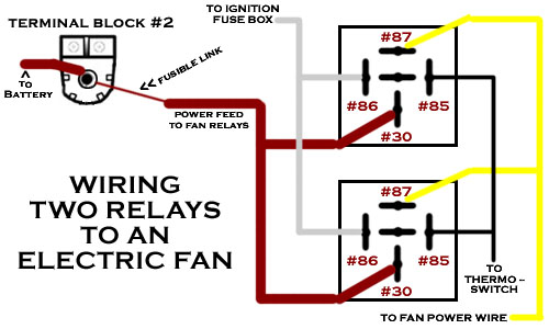 Electric Fan Bypass